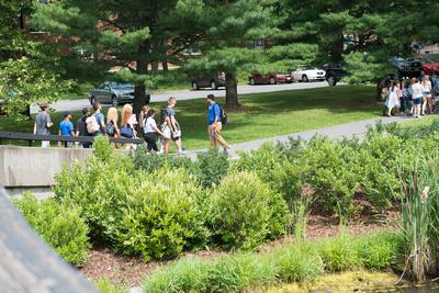 Session 3 Groups Around Campus